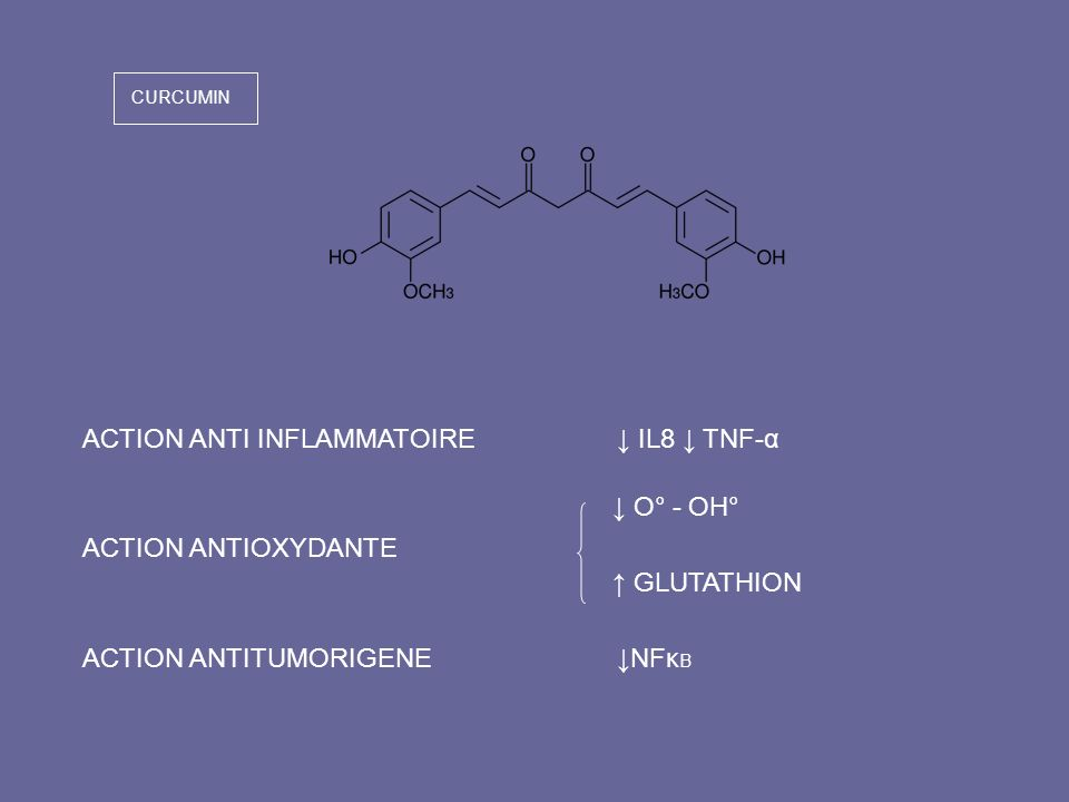ACTION ANTI INFLAMMATOIRE ↓ IL8 ↓ TNF-α