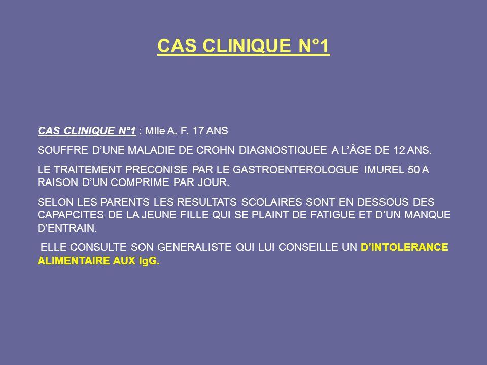 CAS CLINIQUE N°1 CAS CLINIQUE N°1 : Mlle A. F. 17 ANS