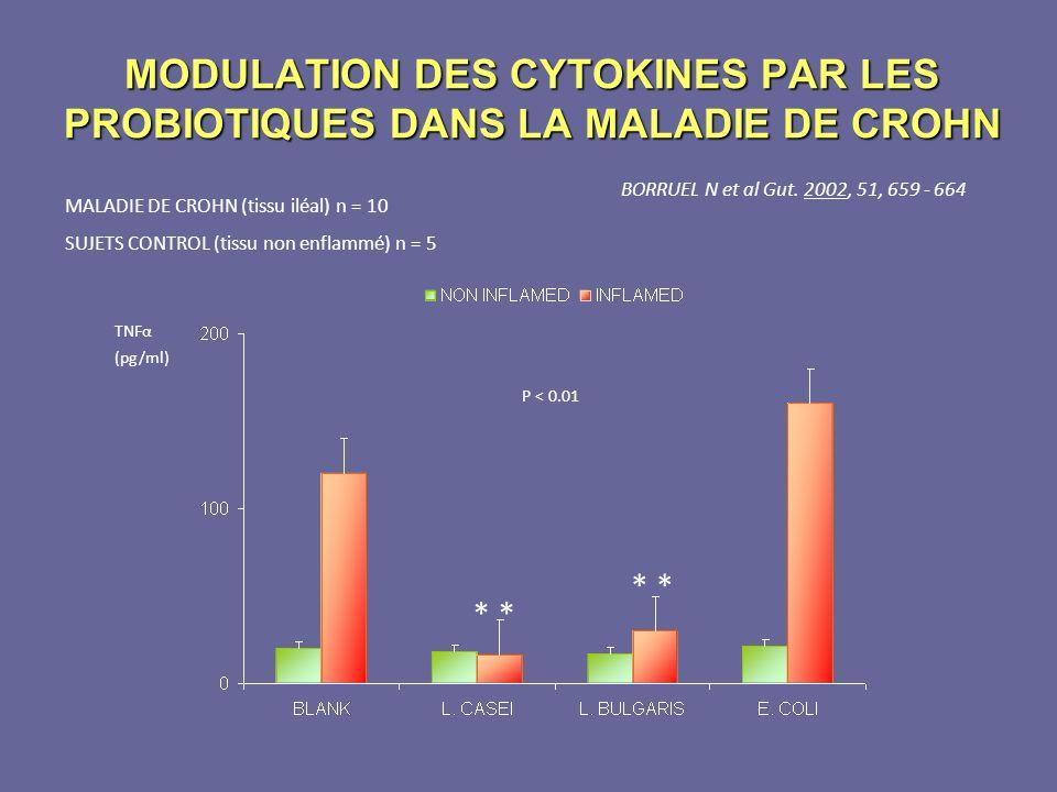 MODULATION DES CYTOKINES PAR LES PROBIOTIQUES DANS LA MALADIE DE CROHN