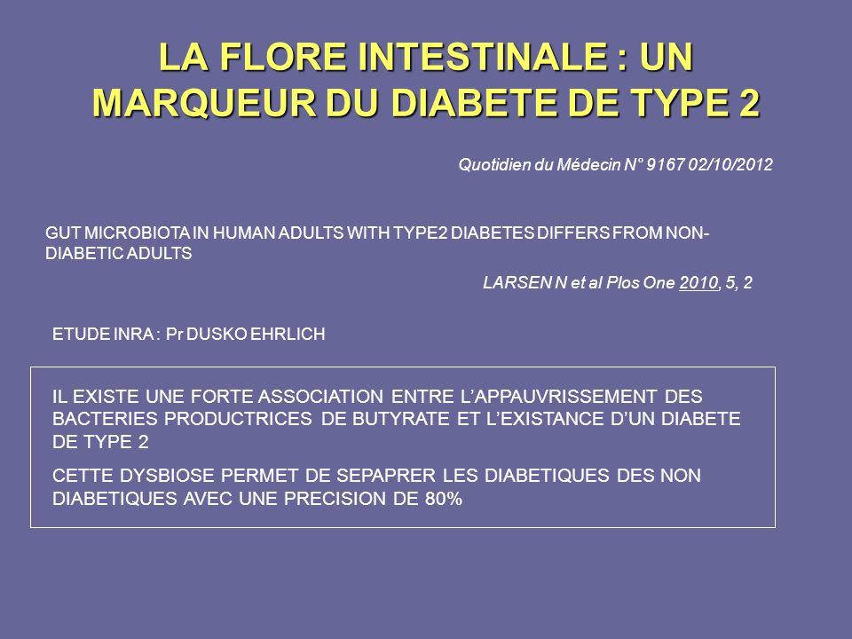 LA FLORE INTESTINALE : UN MARQUEUR DU DIABETE DE TYPE 2