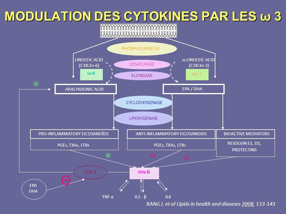 MODULATION DES CYTOKINES PAR LES ω 3