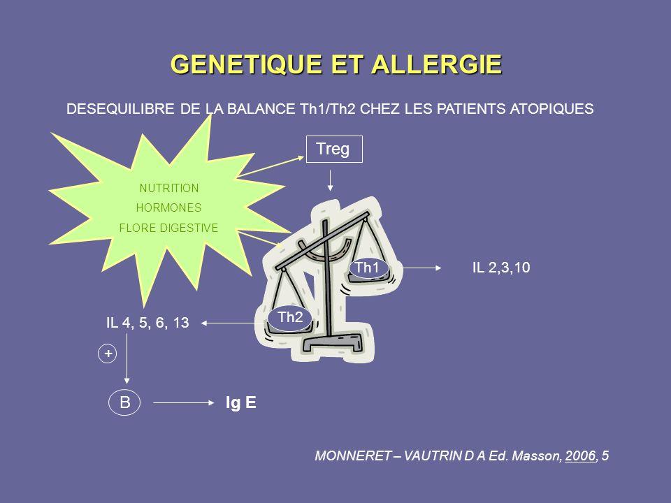 DESEQUILIBRE DE LA BALANCE Th1/Th2 CHEZ LES PATIENTS ATOPIQUES
