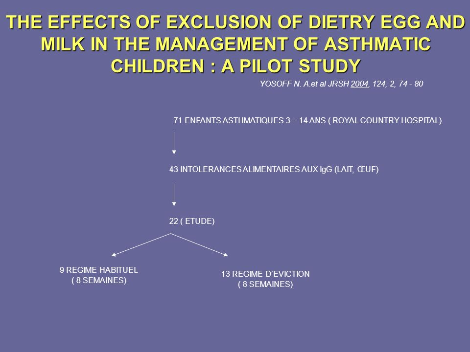 THE EFFECTS OF EXCLUSION OF DIETRY EGG AND MILK IN THE MANAGEMENT OF ASTHMATIC CHILDREN : A PILOT STUDY