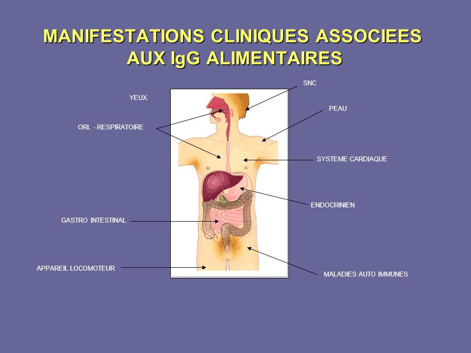 MANIFESTATIONS CLINIQUES ASSOCIEES AUX IgG ALIMENTAIRES