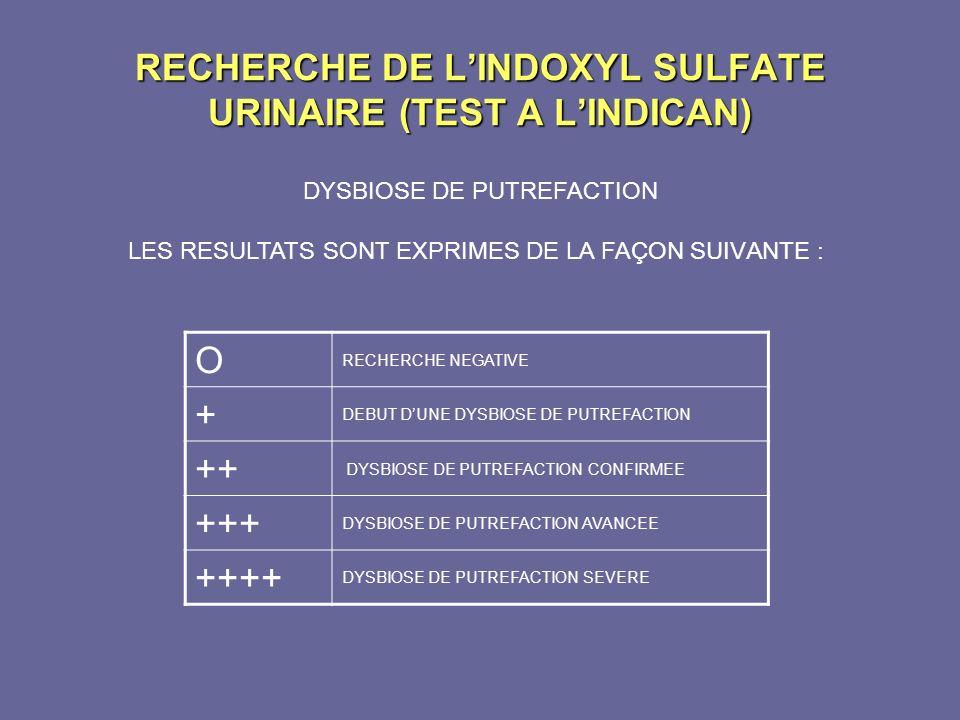 RECHERCHE DE L'INDOXYL SULFATE URINAIRE (TEST A L'INDICAN)