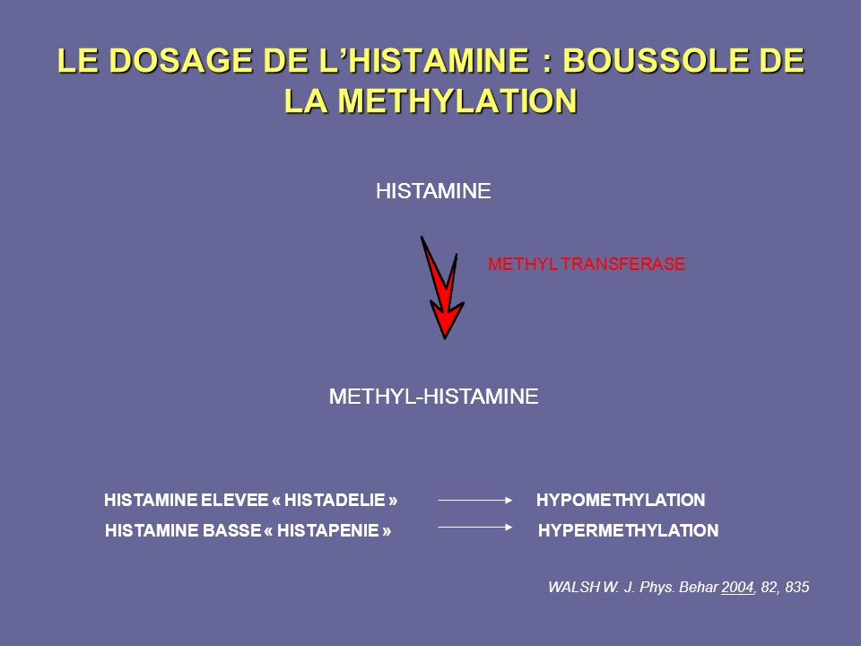 LE DOSAGE DE L'HISTAMINE : BOUSSOLE DE LA METHYLATION
