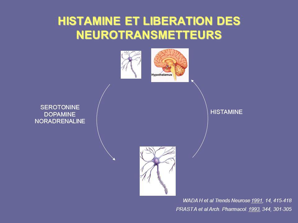 HISTAMINE ET LIBERATION DES NEUROTRANSMETTEURS