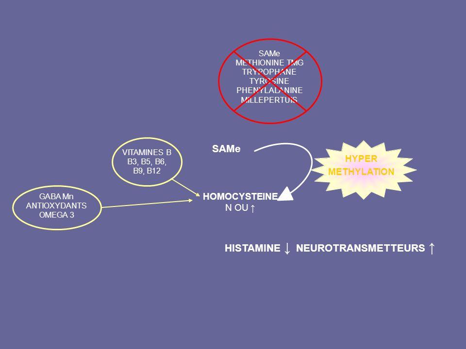 HISTAMINE ↓ NEUROTRANSMETTEURS ↑