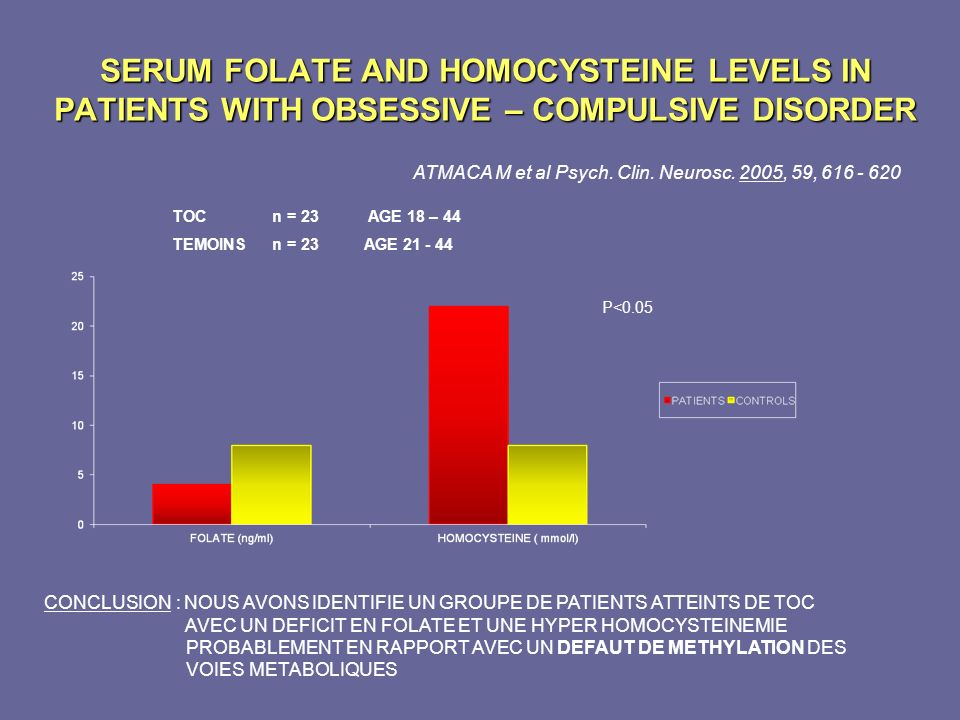 SERUM FOLATE AND HOMOCYSTEINE LEVELS IN PATIENTS WITH OBSESSIVE – COMPULSIVE DISORDER