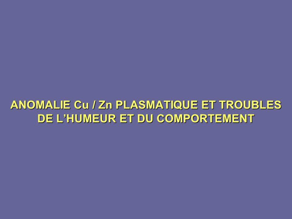 ANOMALIE Cu / Zn PLASMATIQUE ET TROUBLES DE L'HUMEUR ET DU COMPORTEMENT