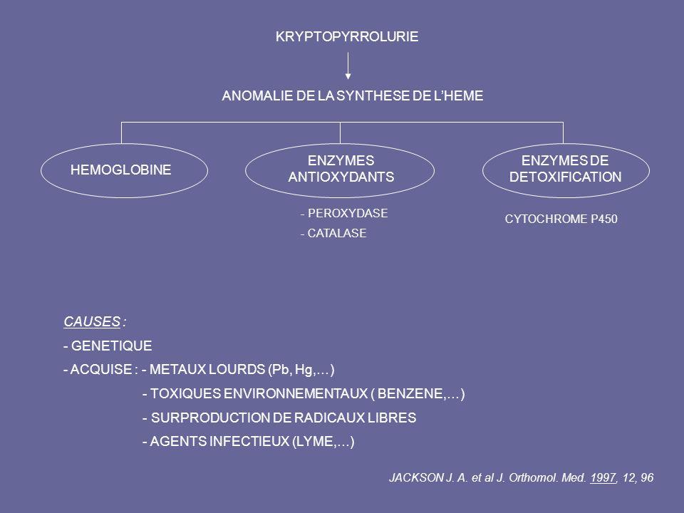 ANOMALIE DE LA SYNTHESE DE L'HEME