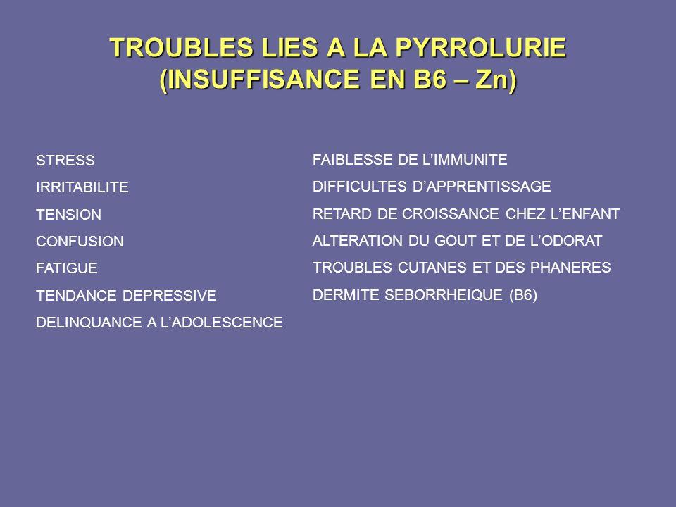 TROUBLES LIES A LA PYRROLURIE (INSUFFISANCE EN B6 – Zn)