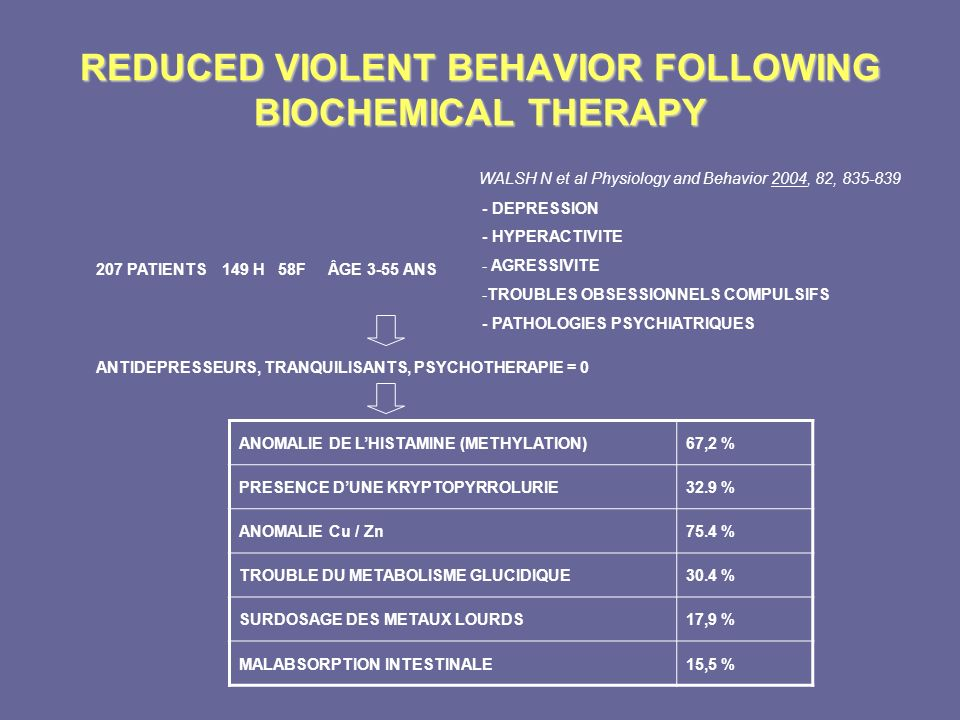 REDUCED VIOLENT BEHAVIOR FOLLOWING BIOCHEMICAL THERAPY