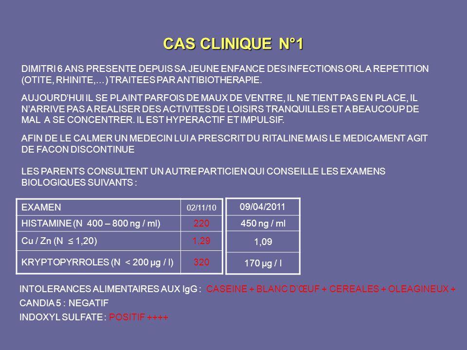 CAS CLINIQUE N°1 DIMITRI 6 ANS PRESENTE DEPUIS SA JEUNE ENFANCE DES INFECTIONS ORL A REPETITION (OTITE, RHINITE,…) TRAITEES PAR ANTIBIOTHERAPIE.
