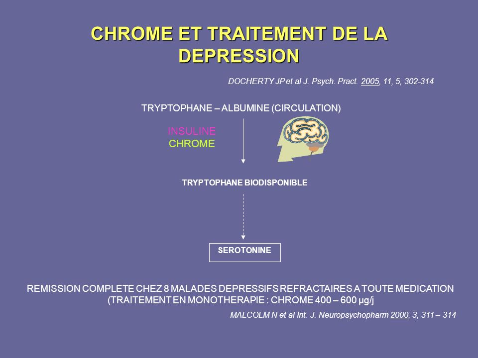 CHROME ET TRAITEMENT DE LA DEPRESSION