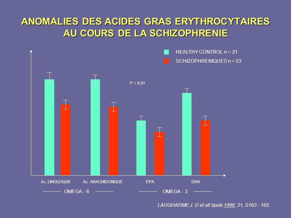 ANOMALIES DES ACIDES GRAS ERYTHROCYTAIRES AU COURS DE LA SCHIZOPHRENIE