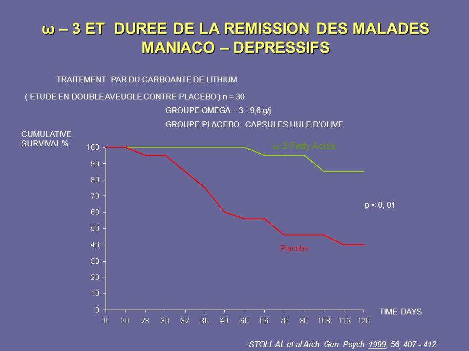 ω – 3 ET DUREE DE LA REMISSION DES MALADES MANIACO – DEPRESSIFS