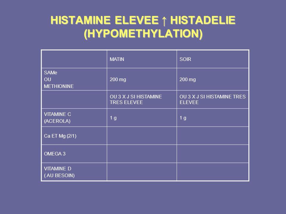 HISTAMINE ELEVEE ↑ HISTADELIE (HYPOMETHYLATION)