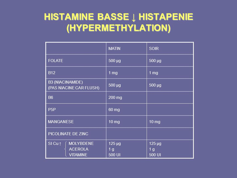HISTAMINE BASSE ↓ HISTAPENIE (HYPERMETHYLATION)