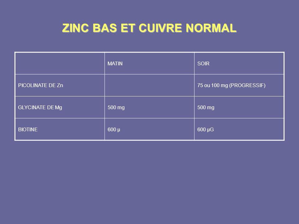 ZINC BAS ET CUIVRE NORMAL