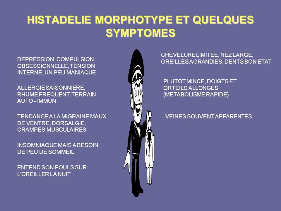 HISTADELIE MORPHOTYPE ET QUELQUES SYMPTOMES