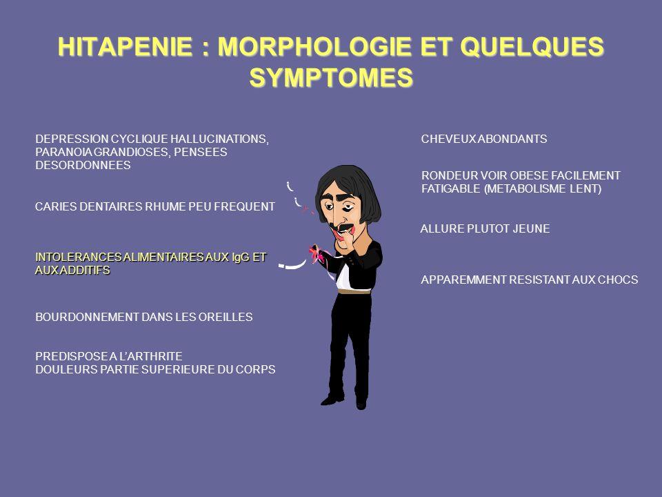 HITAPENIE : MORPHOLOGIE ET QUELQUES SYMPTOMES