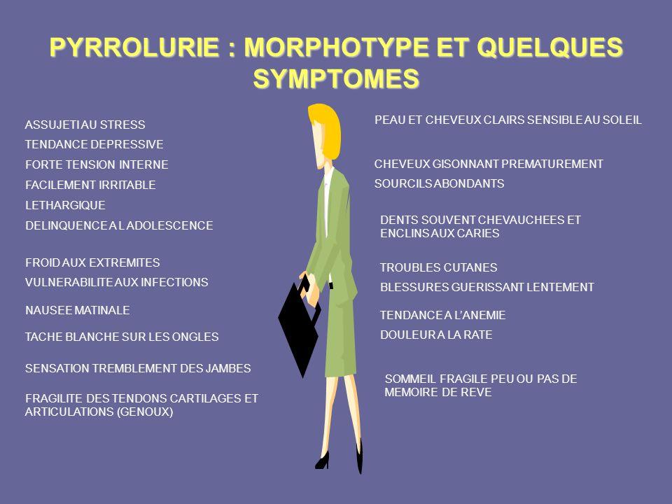 PYRROLURIE : MORPHOTYPE ET QUELQUES SYMPTOMES