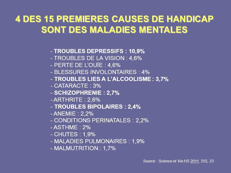 4 DES 15 PREMIERES CAUSES DE HANDICAP SONT DES MALADIES MENTALES