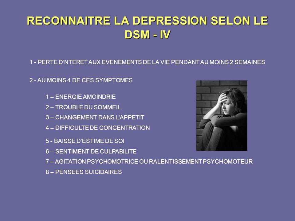 RECONNAITRE LA DEPRESSION SELON LE DSM - IV