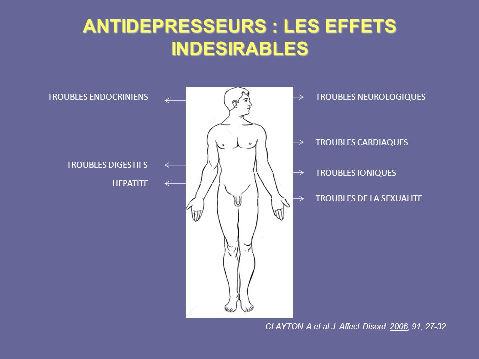 ANTIDEPRESSEURS : LES EFFETS INDESIRABLES