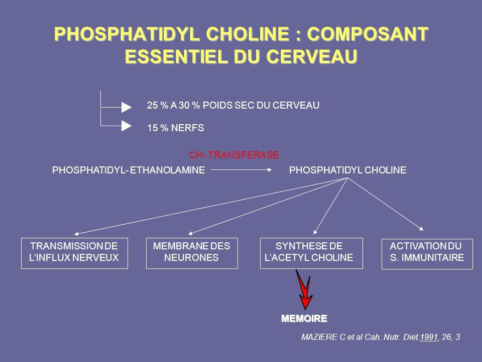 PHOSPHATIDYL CHOLINE : COMPOSANT ESSENTIEL DU CERVEAU