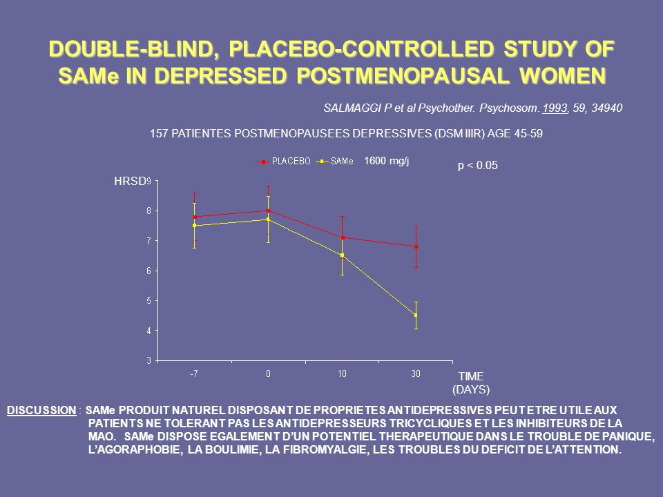 DOUBLE-BLIND, PLACEBO-CONTROLLED STUDY OF SAMe IN DEPRESSED POSTMENOPAUSAL WOMEN