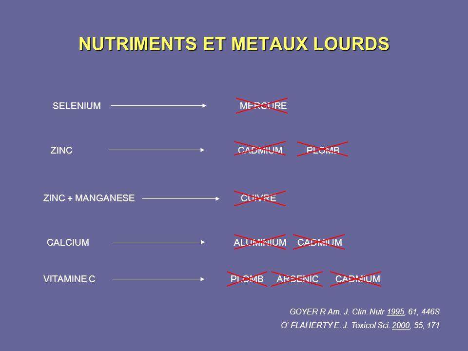 NUTRIMENTS ET METAUX LOURDS