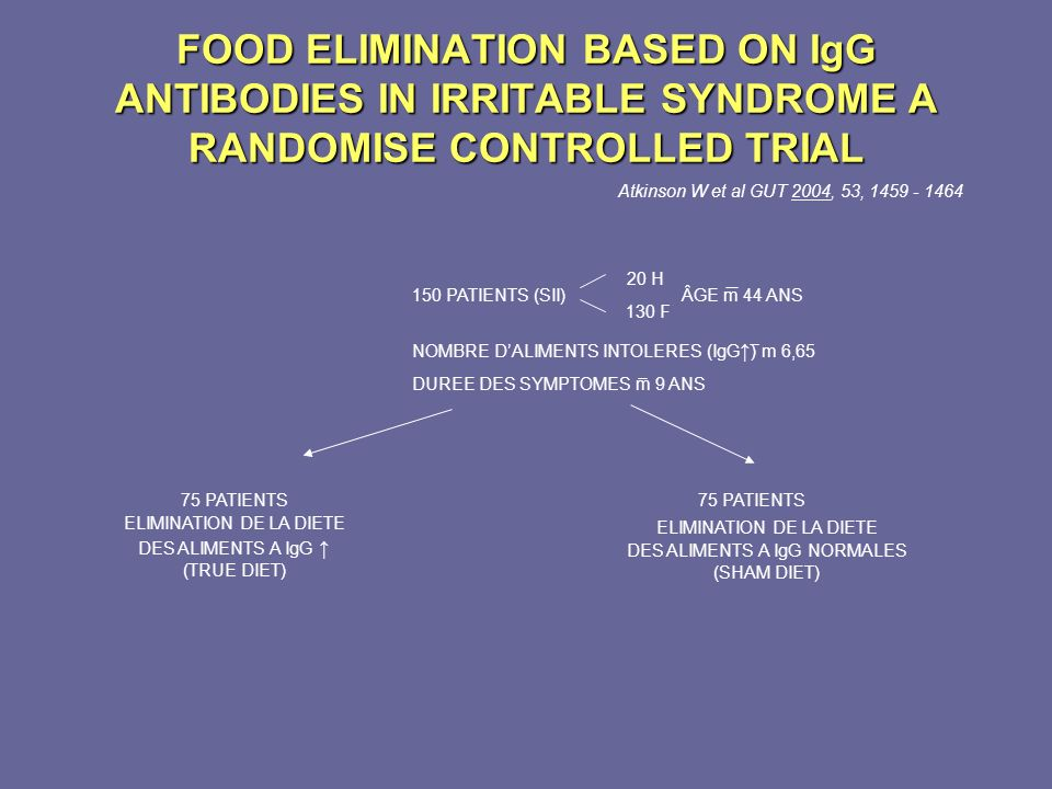 FOOD ELIMINATION BASED ON IgG ANTIBODIES IN IRRITABLE SYNDROME A RANDOMISE CONTROLLED TRIAL