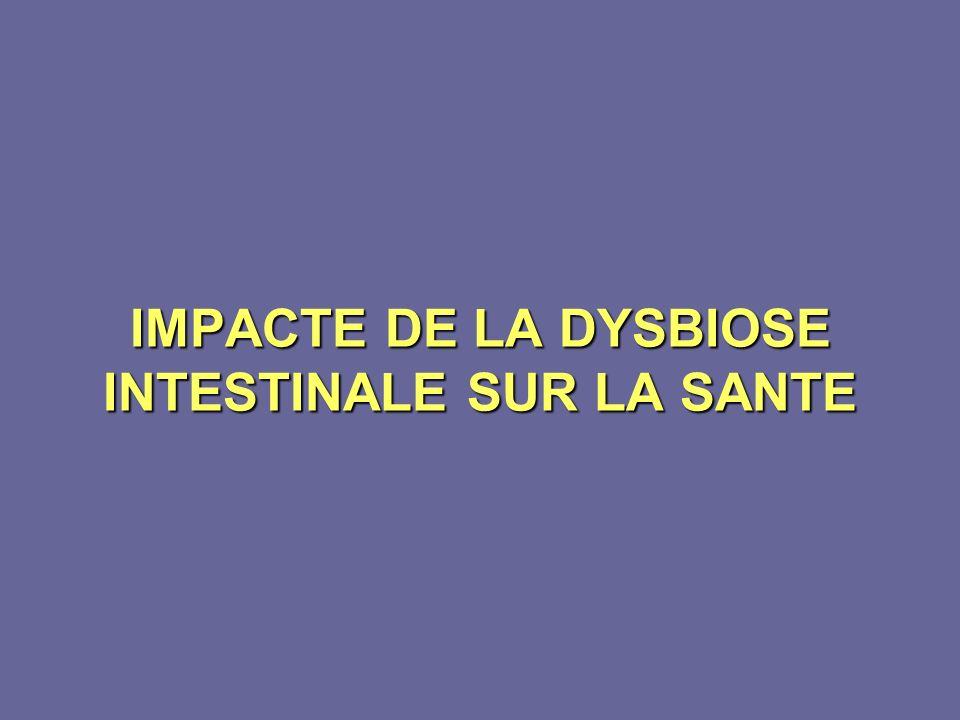 IMPACTE DE LA DYSBIOSE INTESTINALE SUR LA SANTE