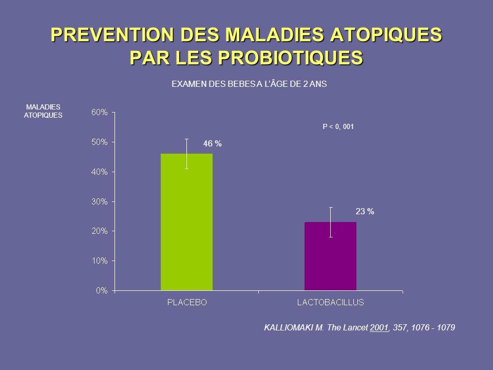 PREVENTION DES MALADIES ATOPIQUES PAR LES PROBIOTIQUES