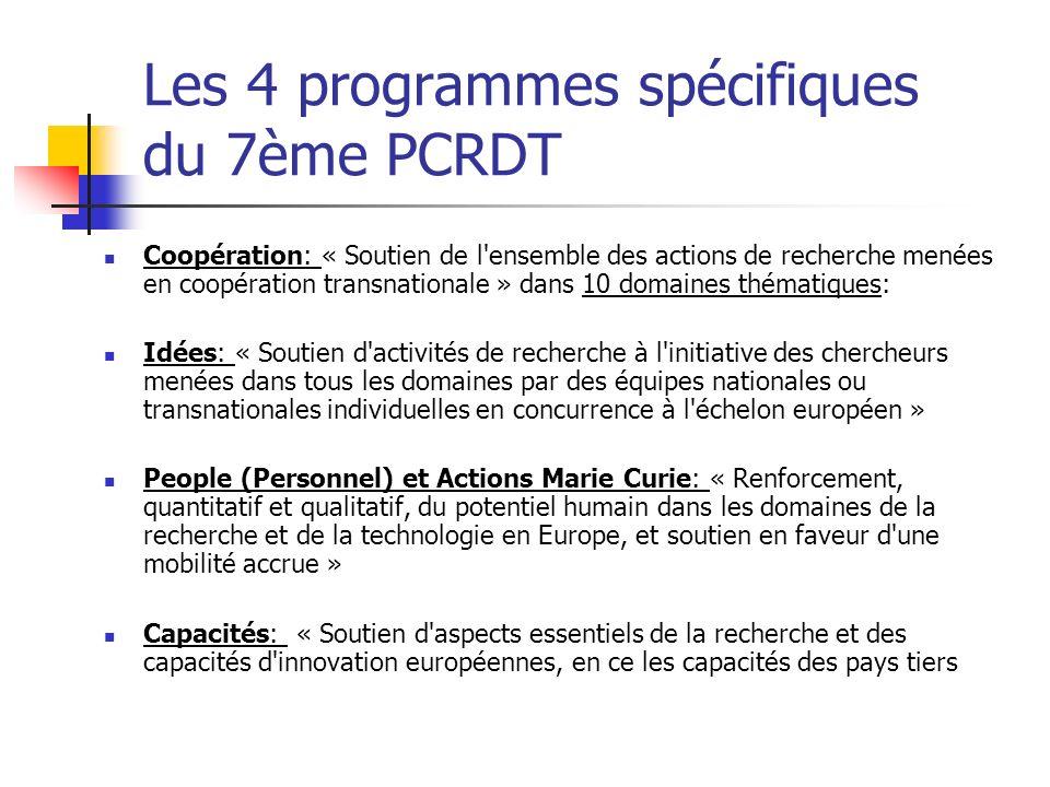 Les 4 programmes spécifiques du 7ème PCRDT