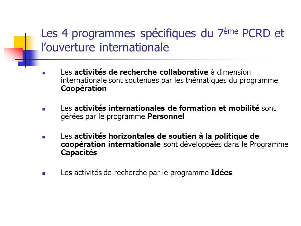 Les 4 programmes spécifiques du 7ème PCRD et l'ouverture internationale