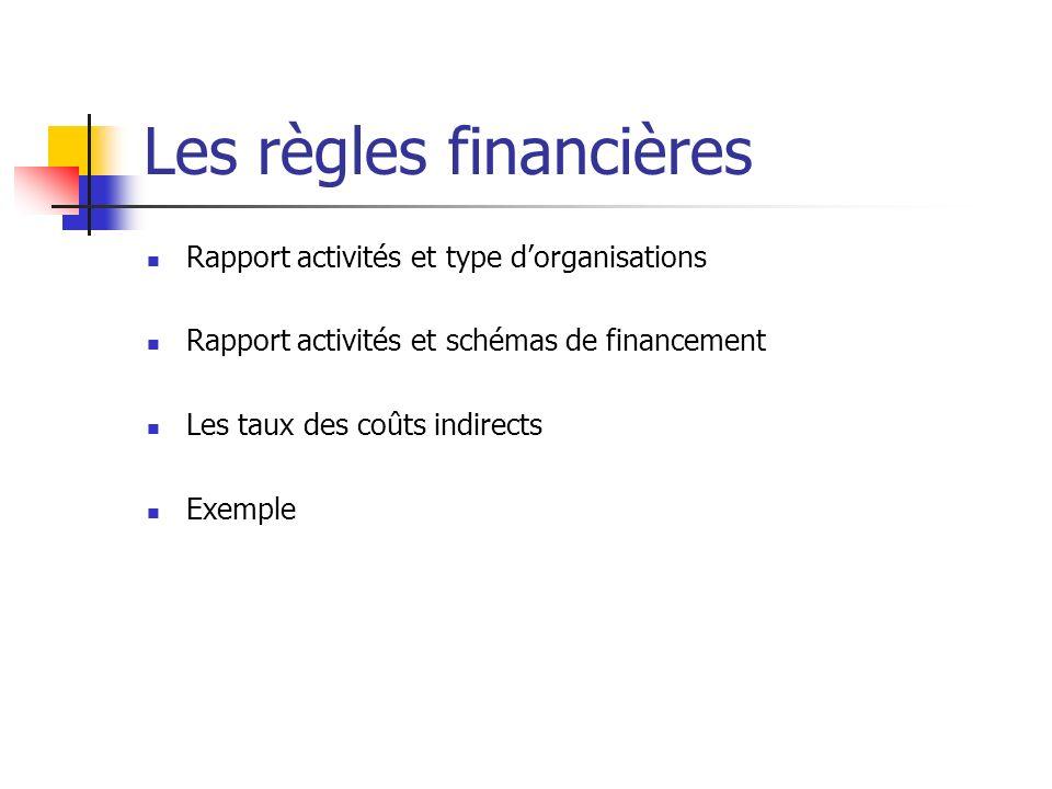 Les règles financières