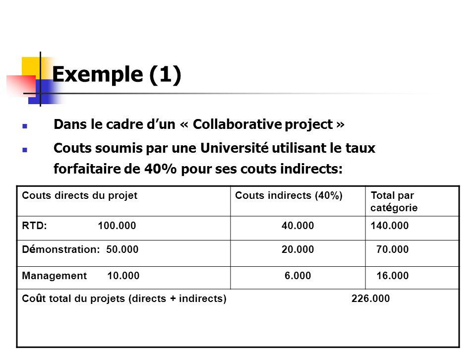 Exemple (1) Dans le cadre d'un « Collaborative project »