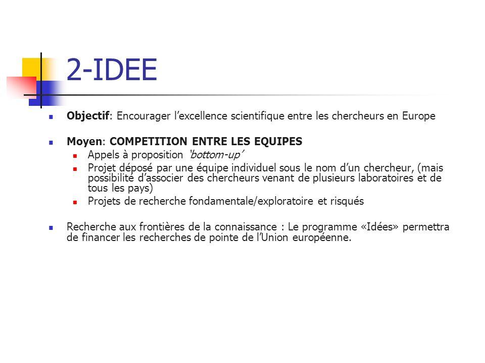 2-IDEE Objectif: Encourager l'excellence scientifique entre les chercheurs en Europe. Moyen: COMPETITION ENTRE LES EQUIPES.
