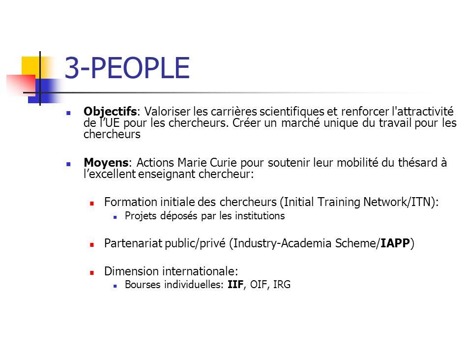 3-PEOPLE