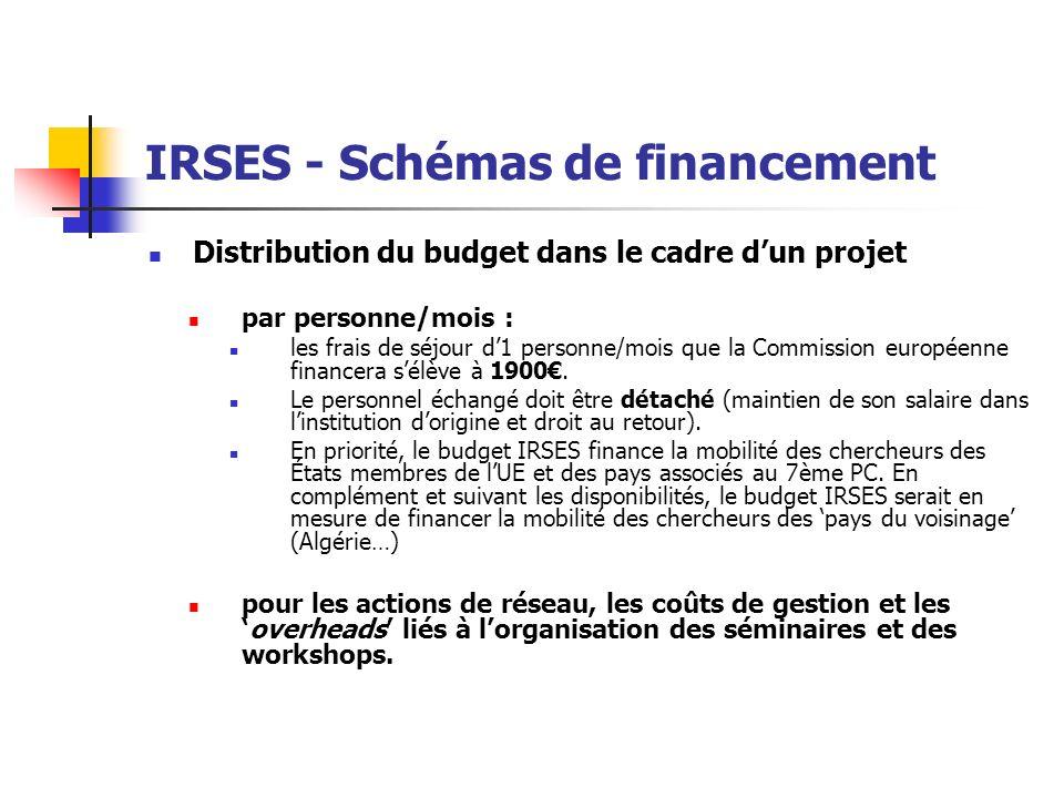 IRSES - Schémas de financement