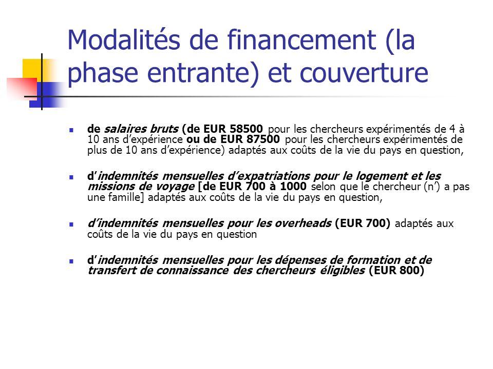 Modalités de financement (la phase entrante) et couverture
