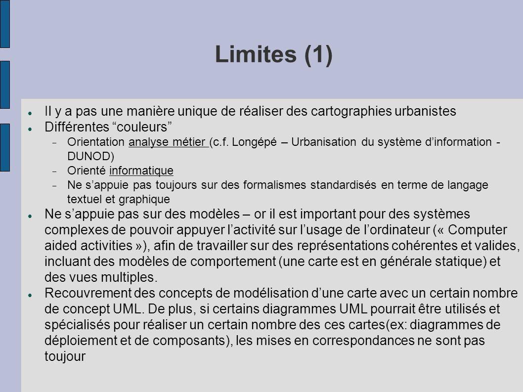 Limites (1) Il y a pas une manière unique de réaliser des cartographies urbanistes. Différentes couleurs