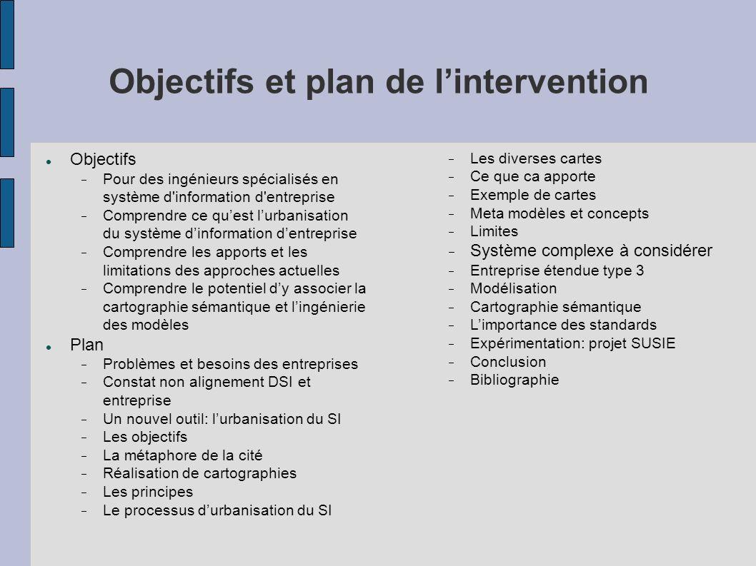Objectifs et plan de l'intervention
