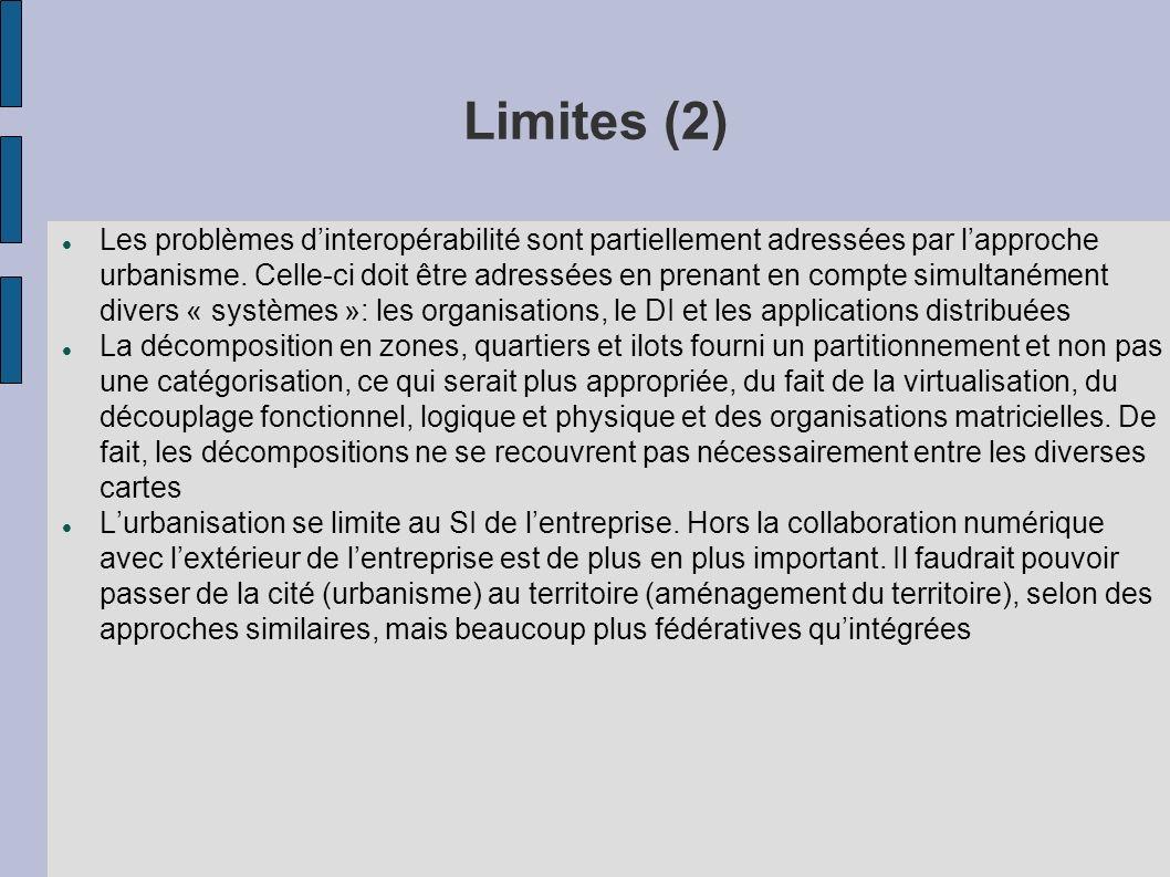 Limites (2)