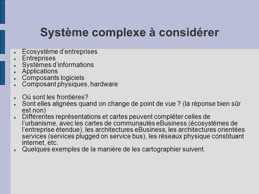 Système complexe à considérer