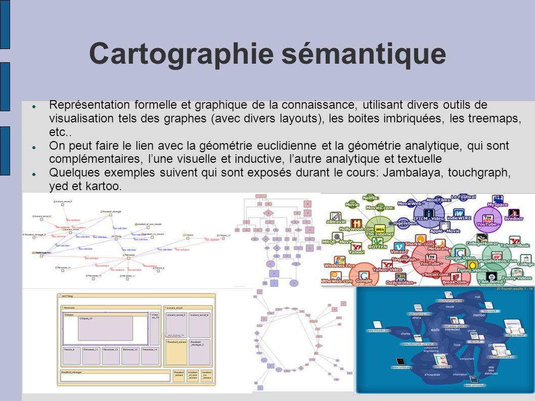 Cartographie sémantique