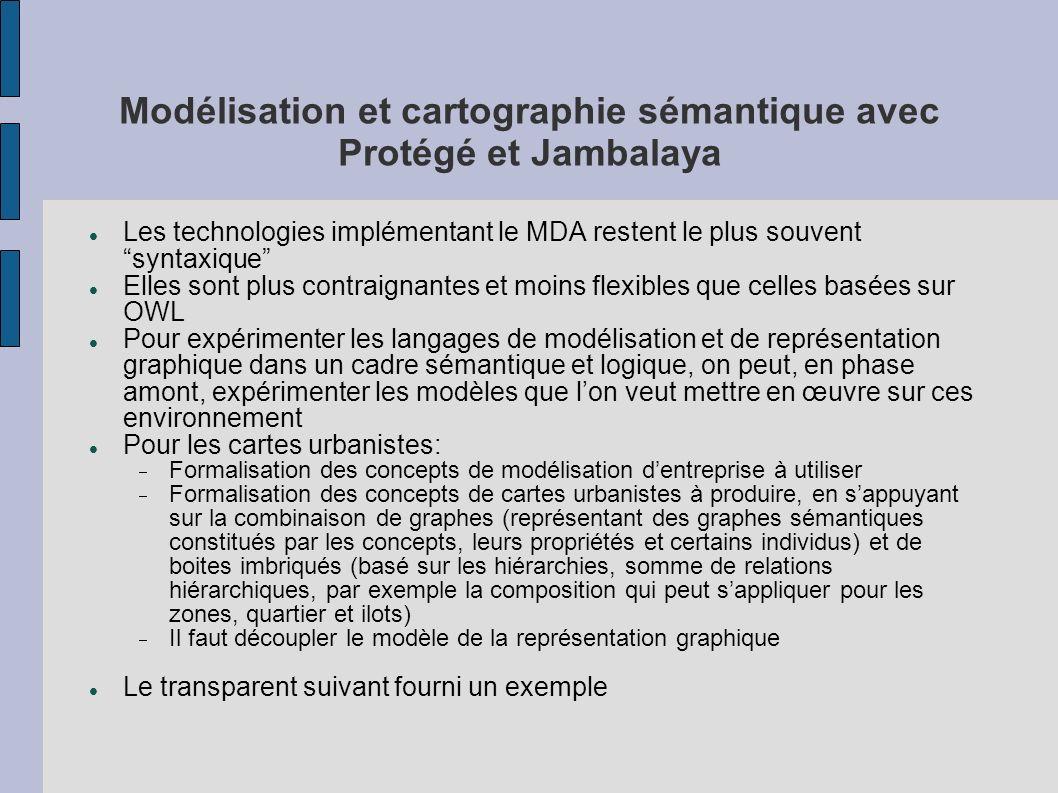 Modélisation et cartographie sémantique avec Protégé et Jambalaya